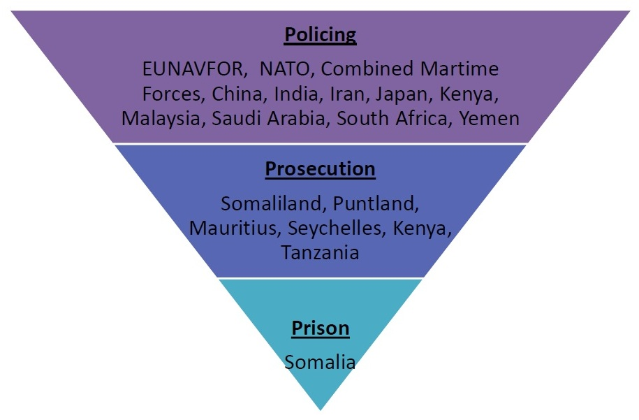 Criminal Law Definition: